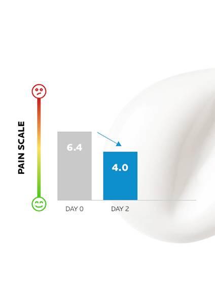 https://www.laroche-posay.nl/-/media/project/loreal/brand-sites/lrp/master/dmi/simple-page/landing-page/lipikar-baume-ap-plus-m/laroche-posay-landingpage-lipikar-baume-ap-result2.jpg